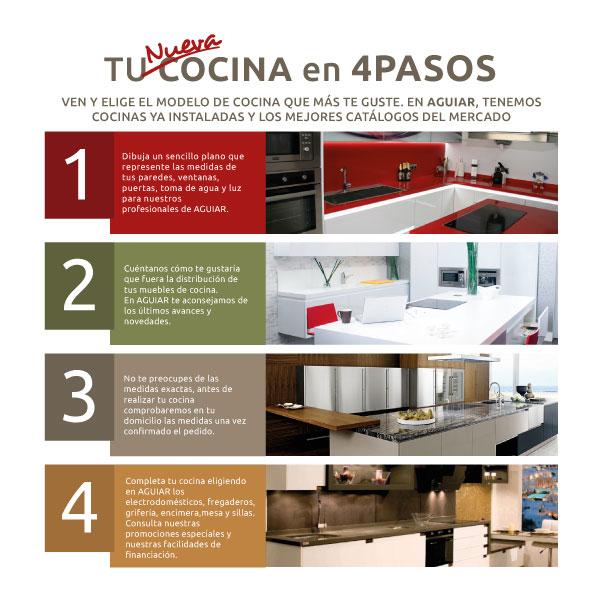Tu cocina en cuatros pasos
